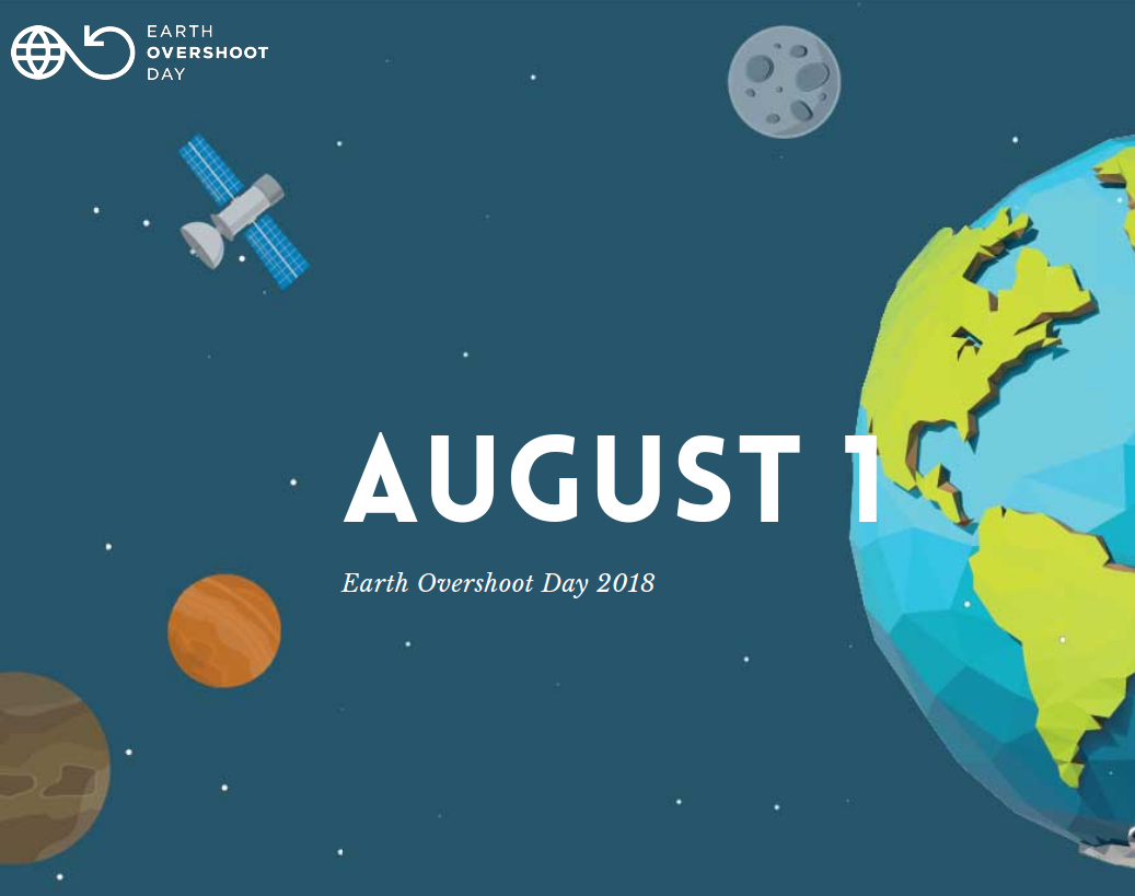 This is what Earth Overshoot Day is and why it matters